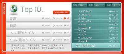 nike_ranking.jpg
